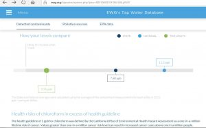 shower filter -- screenshot from EWG tap water database